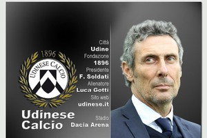 Serie A 2019-2020, Udinese (ANSA)